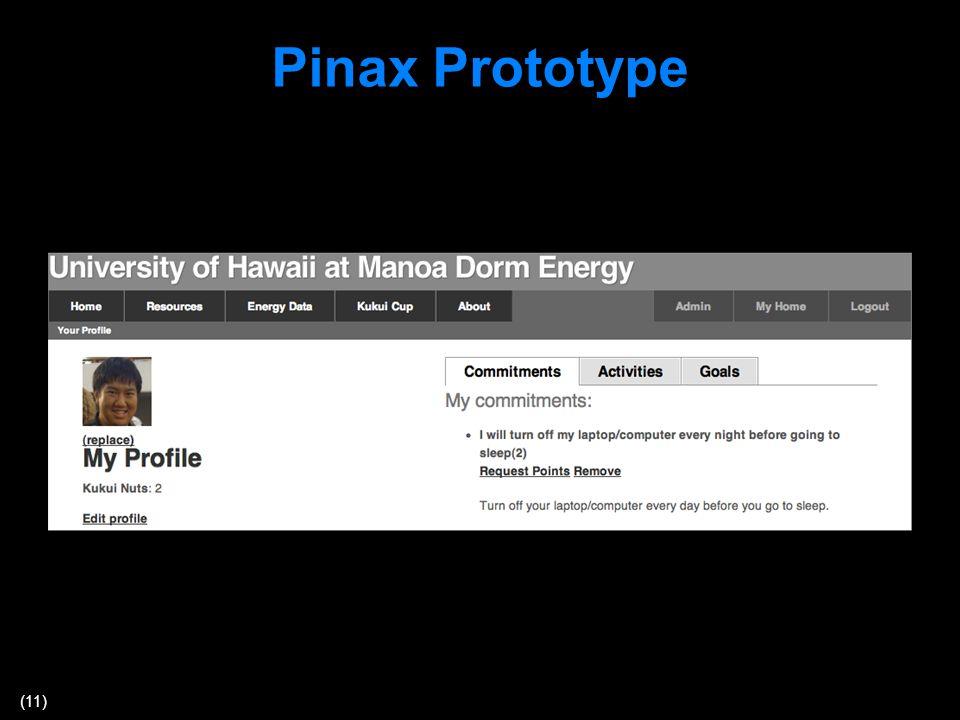 (11) Pinax Prototype