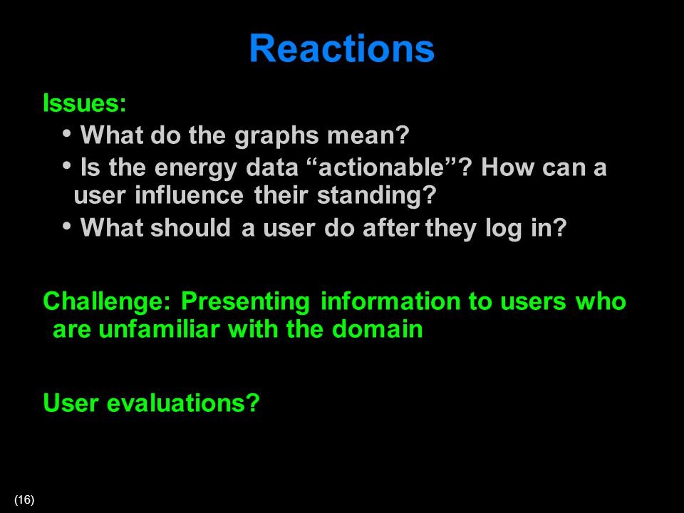 (16) Reactions Issues: What do the graphs mean. Is the energy data actionable .