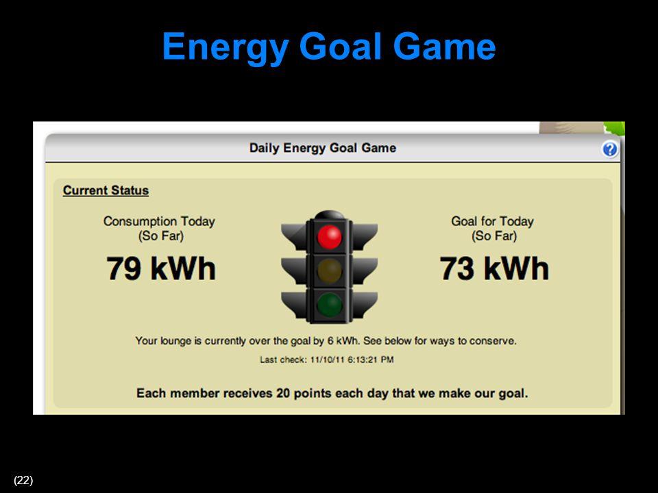 (22) Energy Goal Game