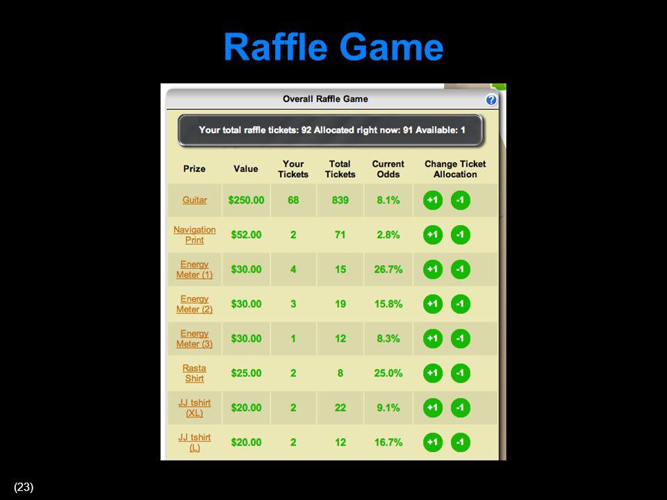 (23) Raffle Game