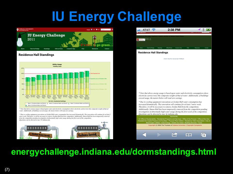 (7) IU Energy Challenge energychallenge.indiana.edu/dormstandings.html
