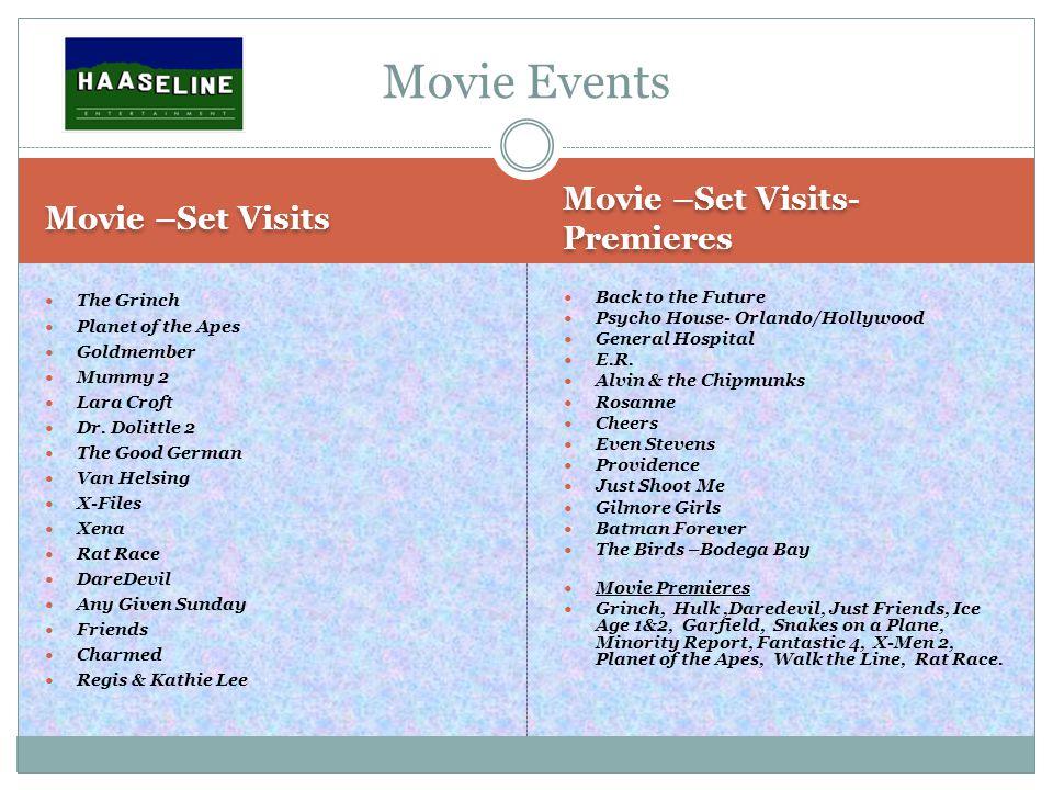 Movie –Set Visits Movie –Set Visits- Premieres The Grinch Planet of the Apes Goldmember Mummy 2 Lara Croft Dr.