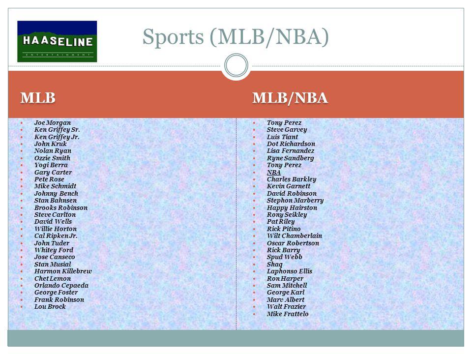 MLB MLB/NBA Joe Morgan Ken Griffey Sr. Ken Griffey Jr.