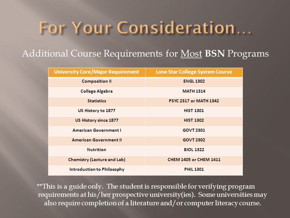 Additional Course Requirements for Most BSN Programs **This is a guide only.