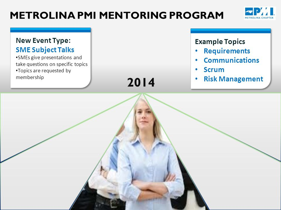2014 METROLINA PMI MENTORING PROGRAM New Event Type: SME Subject Talks SMEs give presentations and take questions on specific topics Topics are reques