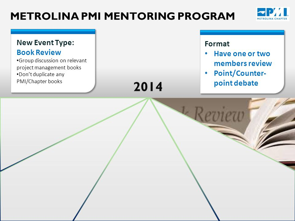 2014 METROLINA PMI MENTORING PROGRAM New Event Type: Book Review Group discussion on relevant project management books Don't duplicate any PMI/Chapter