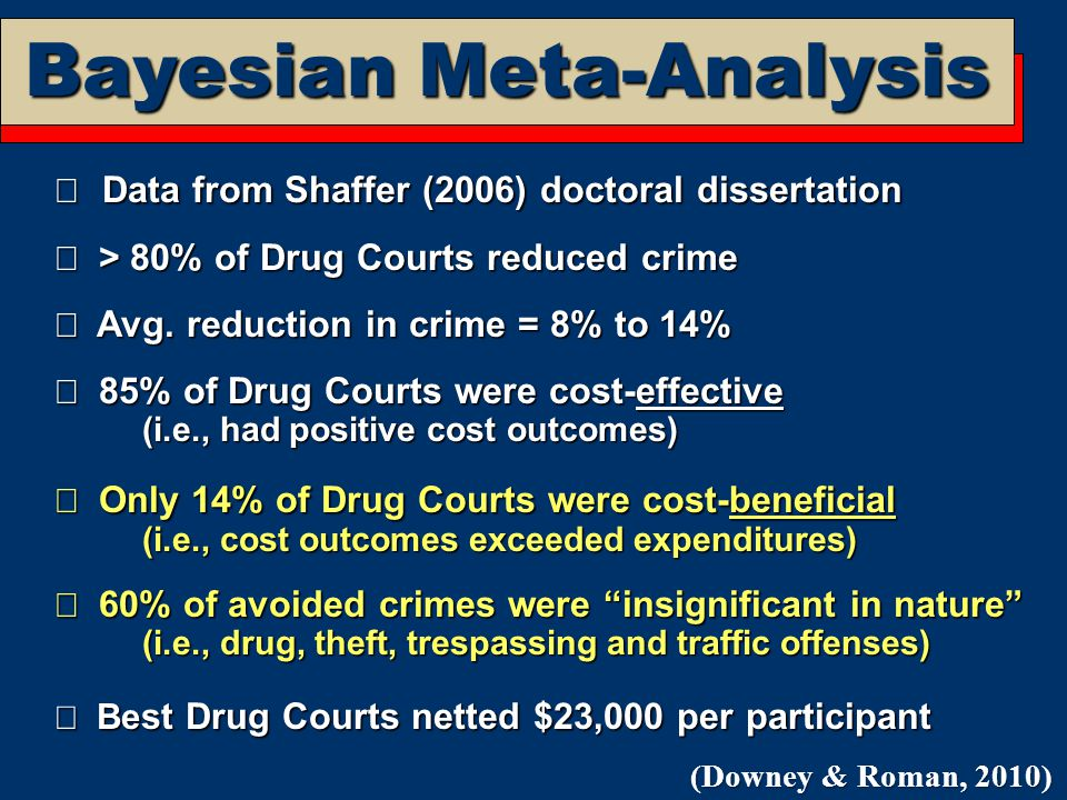 Bayesian Meta-Analysis  Data from Shaffer (2006) doctoral dissertation  > 80% of Drug Courts reduced crime  Avg.