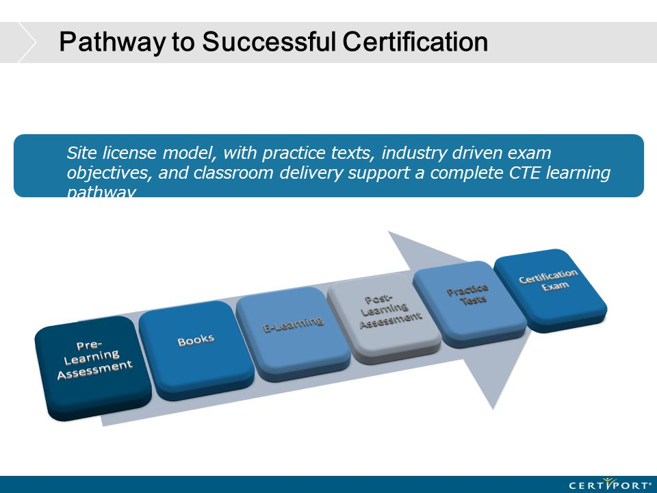 Pathway to Successful Certification Site license model, with practice texts, industry driven exam objectives, and classroom delivery support a complet