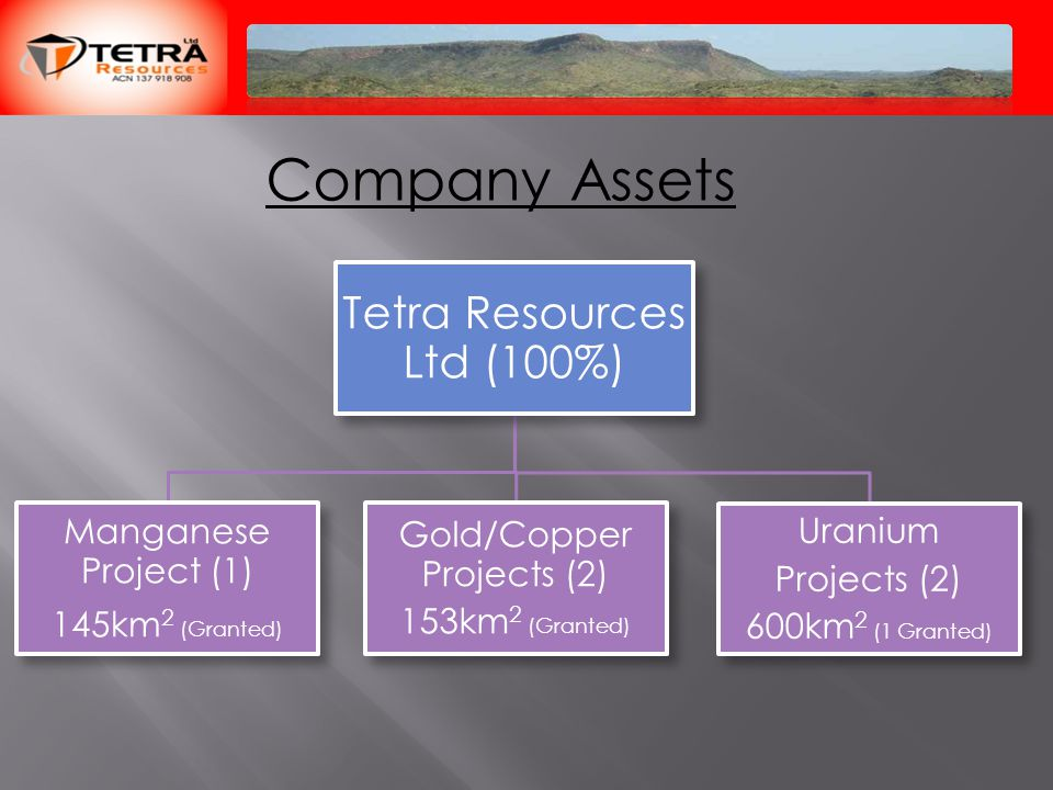 Company Assets Tetra Resources Ltd (100%) Gold/Copper Projects (2) 153km 2 (Granted) Uranium Projects (2) 600km 2 (1 Granted) Manganese Project (1) 145km 2 (Granted)