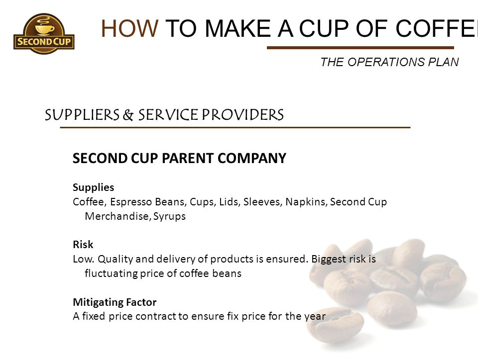 HOW TO MAKE A CUP OF COFFEE SUPPLIERS & SERVICE PROVIDERS SECOND CUP PARENT COMPANY Supplies Coffee, Espresso Beans, Cups, Lids, Sleeves, Napkins, Sec