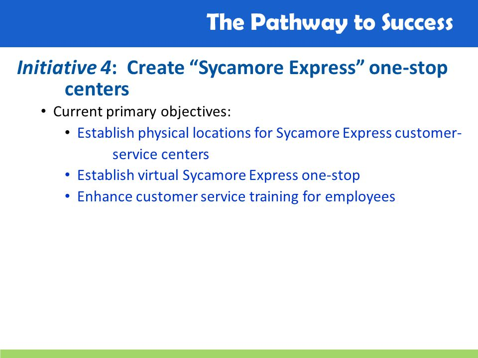 The Pathway to Success Initiative 4: Create Sycamore Express one-stop centers Current primary objectives: Establish physical locations for Sycamore Express customer- service centers Establish virtual Sycamore Express one-stop Enhance customer service training for employees