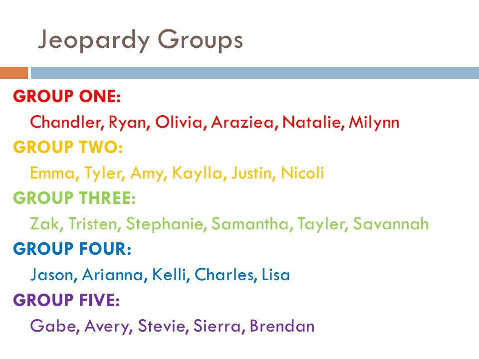 Jeopardy Groups GROUP ONE: Chandler, Ryan, Olivia, Araziea, Natalie, Milynn GROUP TWO: Emma, Tyler, Amy, Kaylla, Justin, Nicoli GROUP THREE: Zak, Tris