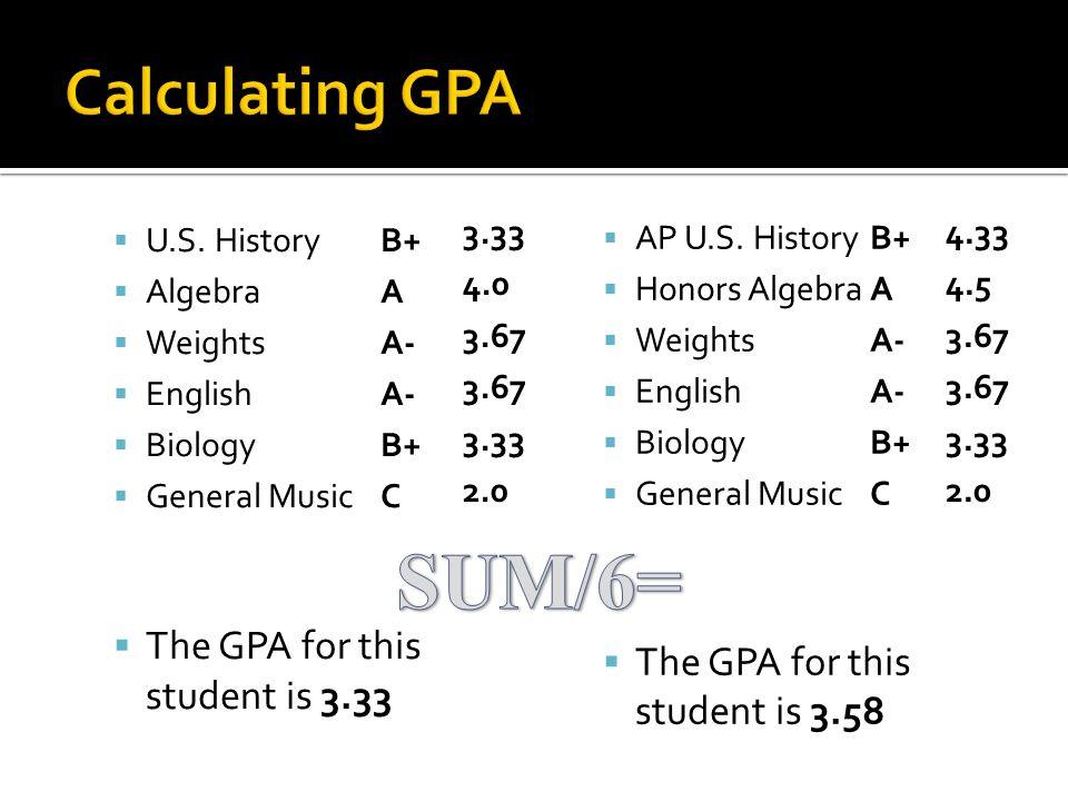  U.S. HistoryB+  AlgebraA  WeightsA-  EnglishA-  BiologyB+  General MusicC  The GPA for this student is 3.33  AP U.S. HistoryB+  Honors Algeb