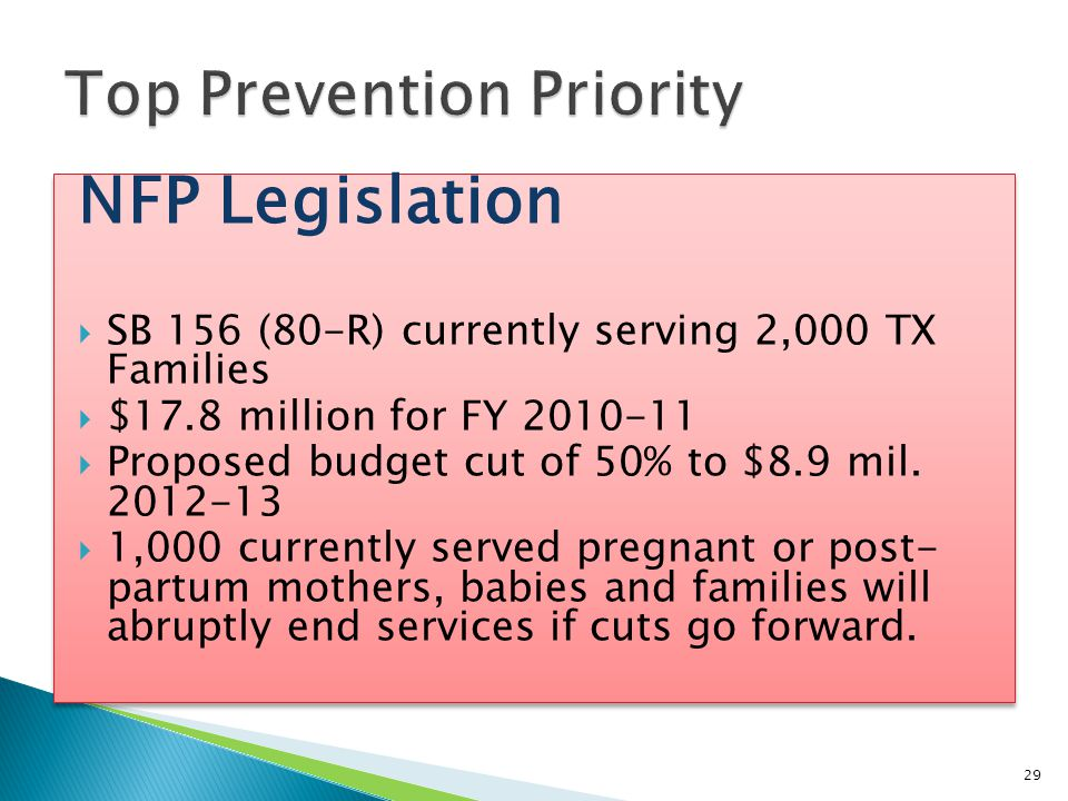 NFP Legislation  SB 156 (80-R) currently serving 2,000 TX Families  $17.8 million for FY 2010-11  Proposed budget cut of 50% to $8.9 mil.