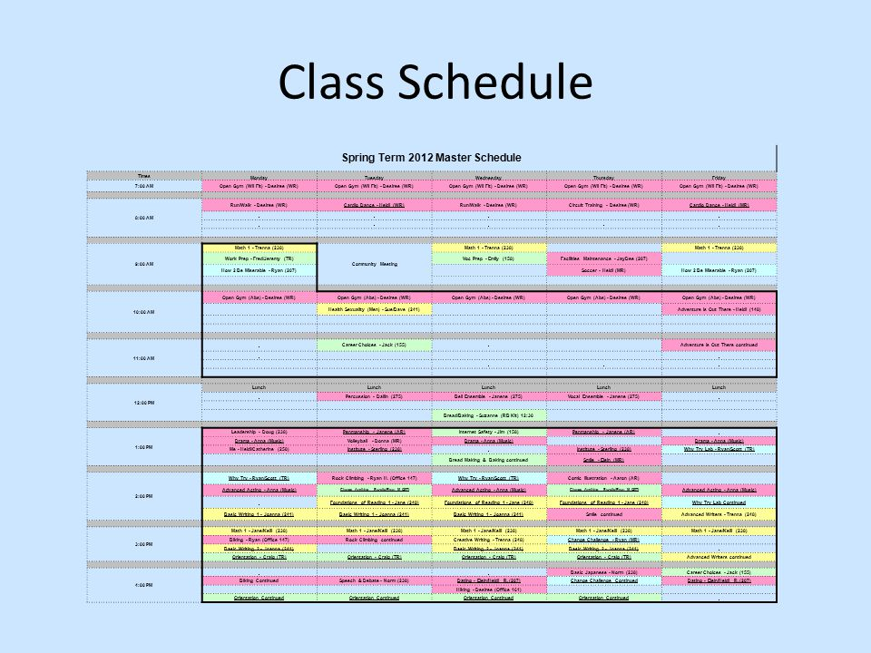 Class Schedule Spring Term 2012 Master Schedule Times MondayTuesdayWednesdayThursdayFriday 7:00 AMOpen Gym (Wii Fit) - Desiree (WR) 8:00 AM Run/Walk - Desiree (WR)Cardio Dance - Heidi (WR)Run/Walk - Desiree (WR)Circuit Training - Desiree (WR)Cardio Dance - Heidi (MR) 9:00 AM Math 1 - Trenna (238) Community Meeting Math 1 - Trenna (238) Work Prep - Fred/Jeremy (TR)Voc Prep - Emily (158)Facilities Maintenance - JayDee (207) How 2 Be Miserable - Ryan (207) Soccer - Heidi (MR)How 2 Be Miserable - Ryan (207) 10:00 AM Open Gym (Abs) - Desiree (WR) Health Sexuality (Men) - Sue/Dave (241) Adventure Is Out There - Heidi (148) 11:00 AM Career Choices - Jack (155) Adventure Is Out There continued 12:00 PM Lunch Percussion - Dallin (275)Bell Ensemble - Janene (275)Vocal Ensemble - Janene (275) Bread/Baking - Suzanne (RB Kit) 12:30 1:00 PM Leadership - Doug (238)Penmanship - Janene (AR)Internet Safety - Jim (158)Penmanship - Janene (AR) Drama - Anna (Music)Volleyball - Donna (MR)Drama - Anna (Music) Me - Heidi/Catherine (250)Institute - Sterling (238) Why Try Lab - Ryan/Scott (TR) Bread Making & Baking continuedSmile - Elein (MR) 2:00 PM Why Try - Ryan/Scott (TR)Rock Climbing - Ryan H.