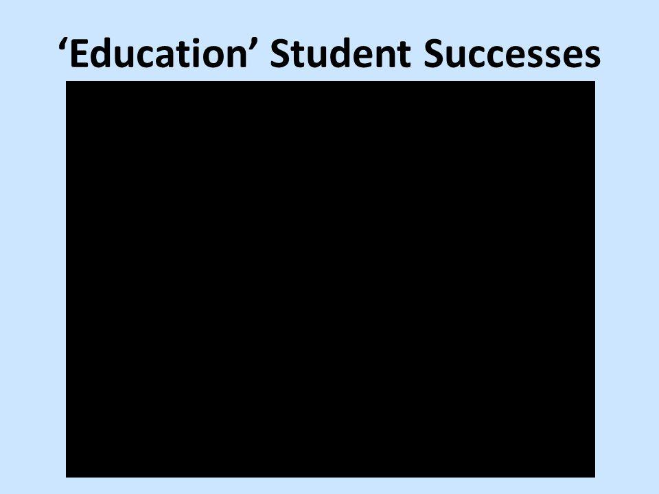 'Coaching' Student Successes