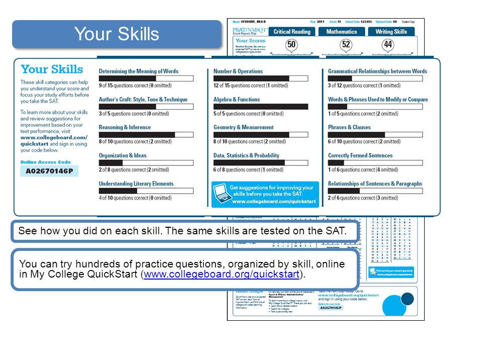 See how you did on each skill. The same skills are tested on the SAT.