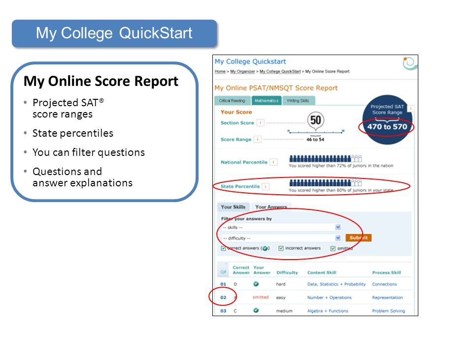 My Online Score Report Projected SAT® score ranges State percentiles You can filter questions Questions and answer explanations