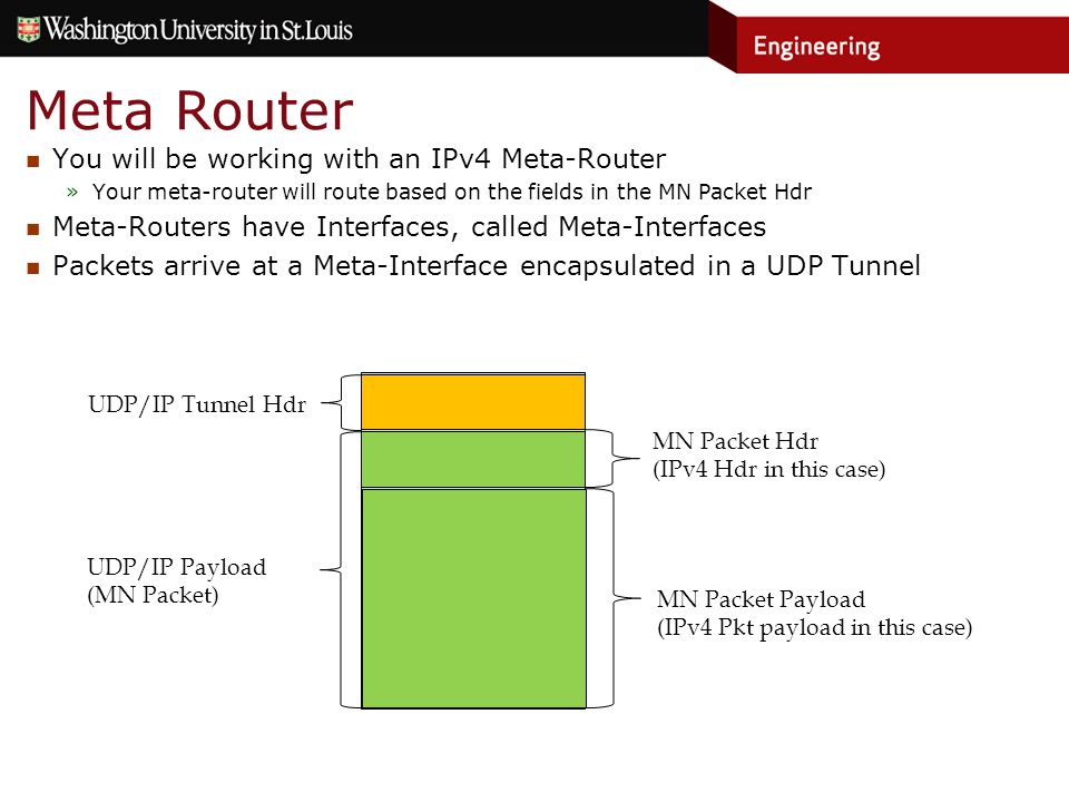 Meta Router You will be working with an IPv4 Meta-Router »Your meta-router will route based on the fields in the MN Packet Hdr Meta-Routers have Interfaces, called Meta-Interfaces Packets arrive at a Meta-Interface encapsulated in a UDP Tunnel UDP/IP Tunnel Hdr UDP/IP Payload (MN Packet) MN Packet Hdr (IPv4 Hdr in this case) MN Packet Payload (IPv4 Pkt payload in this case)