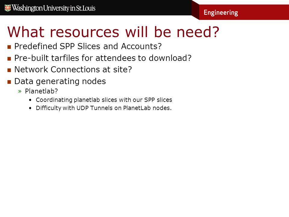 User: gec05 SPP Host: spphost5.arl.wustl.edu SPP Host login id: gec05 SPP Host password: GEC7User05 SPP: sppwash1.arl.wustl.edu (64.57.23.194) (WASH) Slice: wupl_GEC7_05 Private Key: ~/.ssh/gec05_id_rsa Passphrase: GEC7 User 05 »1 space after each of GEC7 and User To ssh into your slice: »ssh –i ~/.ssh/gec05_id_rsa wupl_GEC7_05@sppwash1.arl.wustl.edu Neighbor User: gec06