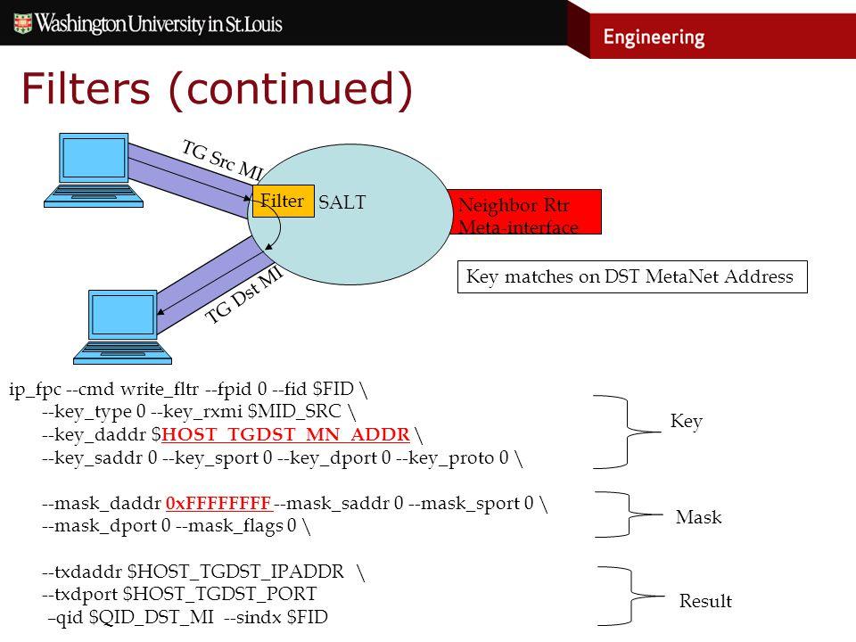 Neighbor Rtr Meta-interface Filters (continued) SALT TG Src MI TG Dst MI ip_fpc --cmd write_fltr --fpid 0 --fid $FID \ --key_type 0 --key_rxmi $MID_SRC \ --key_daddr $ HOST_TGDST_MN_ADDR \ --key_saddr 0 --key_sport 0 --key_dport 0 --key_proto 0 \ --mask_daddr 0xFFFFFFFF --mask_saddr 0 --mask_sport 0 \ --mask_dport 0 --mask_flags 0 \ --txdaddr $HOST_TGDST_IPADDR \ --txdport $HOST_TGDST_PORT –qid $QID_DST_MI --sindx $FID Key Filter Mask Result Key matches on DST MetaNet Address