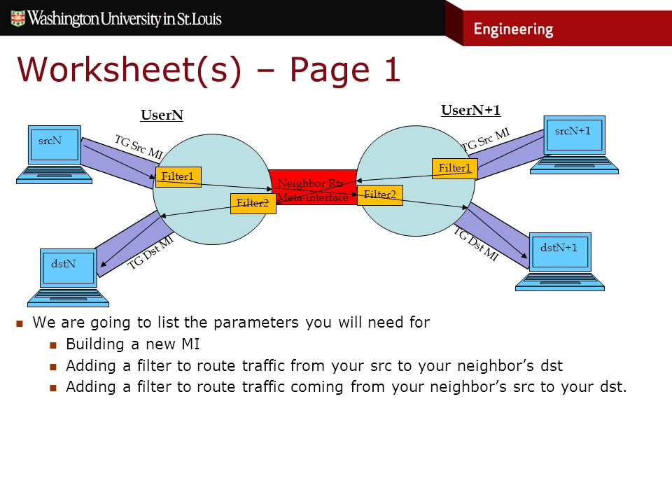 Worksheet(s) – Page 1 Neighbor Rtr Meta-interface TG Src MI TG Dst MI Filter1 Filter2 TG Src MI TG Dst MI Filter1 Filter2 We are going to list the parameters you will need for Building a new MI Adding a filter to route traffic from your src to your neighbor's dst Adding a filter to route traffic coming from your neighbor's src to your dst.