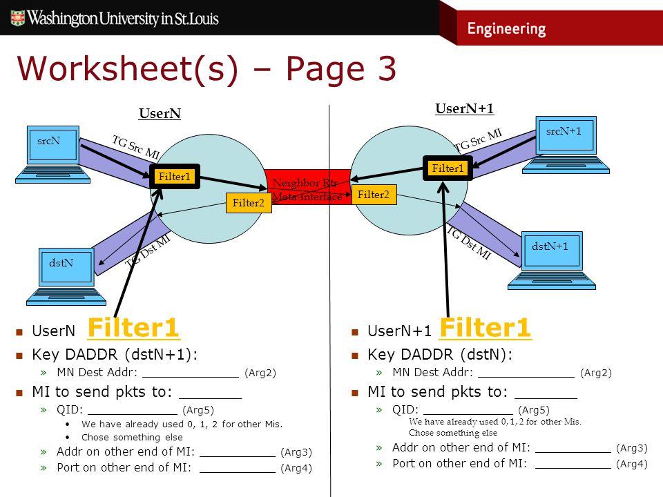 Worksheet(s) – Page 3 Neighbor Rtr Meta-interface TG Src MI TG Dst MI Filter1 Filter2 TG Src MI TG Dst MI Filter1 Filter2 UserN Filter1 Key DADDR (dstN+1): »MN Dest Addr: ______________ (Arg2) MI to send pkts to: _______ »QID: _____________ (Arg5) We have already used 0, 1, 2 for other Mis.