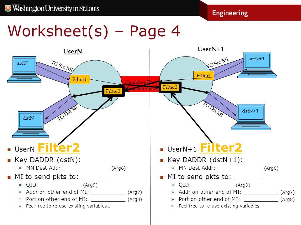 Worksheet(s) – Page 4 Neighbor Rtr Meta-interface TG Src MI TG Dst MI srcN dstN Filter1 Filter2 TG Src MI TG Dst MI Filter1 Filter2 UserN Filter2 Key DADDR (dstN): »MN Dest Addr: ______________ (Arg6) MI to send pkts to: _______ »QID: _____________ (Arg9) »Addr on other end of MI: ___________ (Arg7) »Port on other end of MI: ___________ (Arg8) »Feel free to re-use existing variables… UserN+1 Filter2 Key DADDR (dstN+1): »MN Dest Addr: ______________ (Arg6) MI to send pkts to: _______ »QID: _____________ (Arg9) »Addr on other end of MI: ___________ (Arg7) »Port on other end of MI: ___________ (Arg8) »Feel free to re-use existing variables.