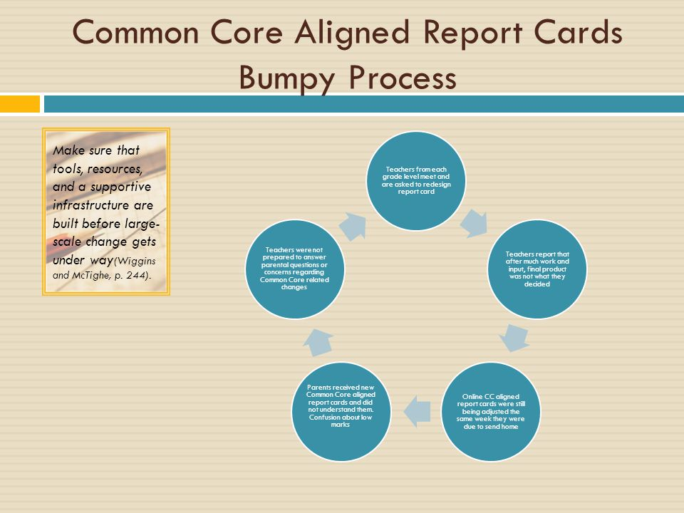 Common Core Aligned Report Cards Bumpy Process Teachers from each grade level meet and are asked to redesign report card Teachers report that after much work and input, final product was not what they decided Online CC aligned report cards were still being adjusted the same week they were due to send home Parents received new Common Core aligned report cards and did not understand them.