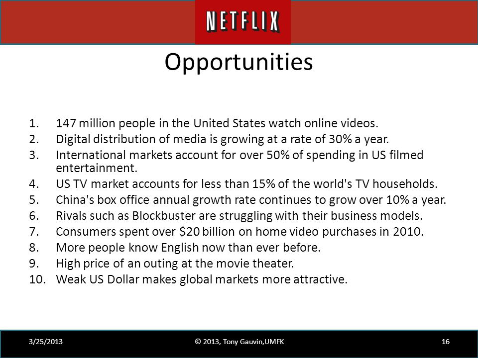 Opportunities 1.147 million people in the United States watch online videos. 2.Digital distribution of media is growing at a rate of 30% a year. 3.Int