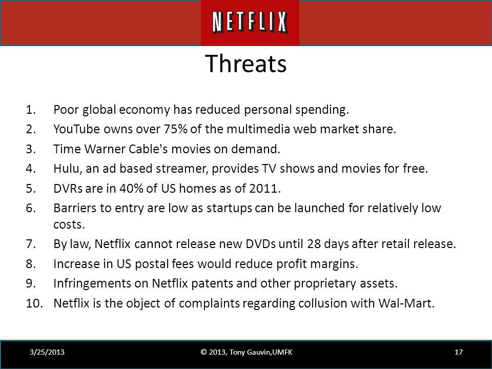 Threats 1.Poor global economy has reduced personal spending. 2.YouTube owns over 75% of the multimedia web market share. 3.Time Warner Cable's movies