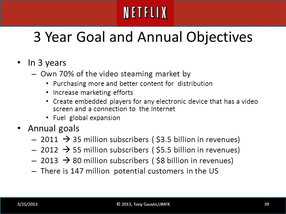 3 Year Goal and Annual Objectives In 3 years – Own 70% of the video steaming market by Purchasing more and better content for distribution Increase ma