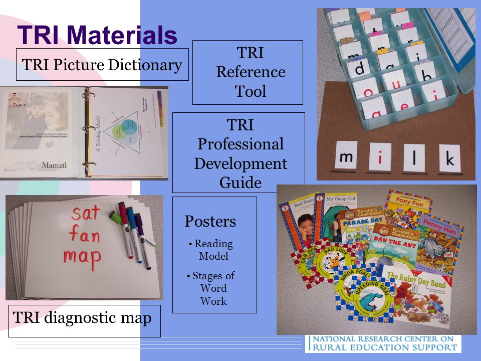 TRI Materials Posters Reading Model Stages of Word Work TRI Reference Tool TRI diagnostic map TRI Picture Dictionary TRI Professional Development Guide