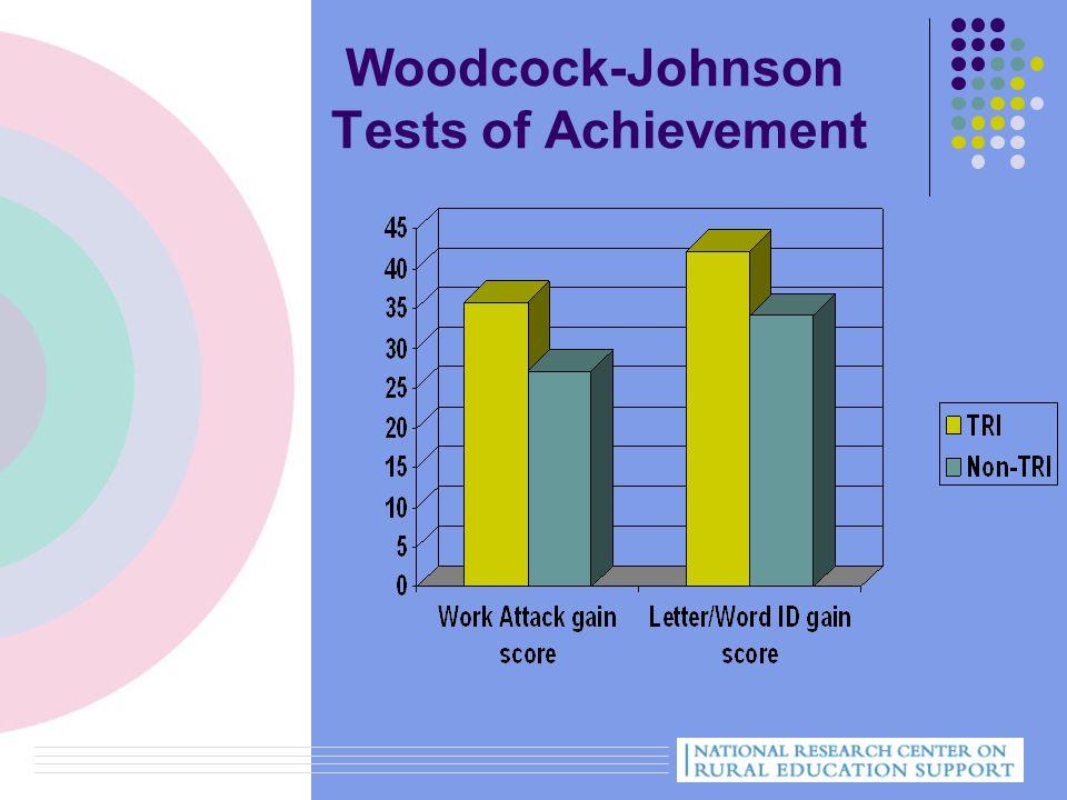 Woodcock-Johnson Tests of Achievement
