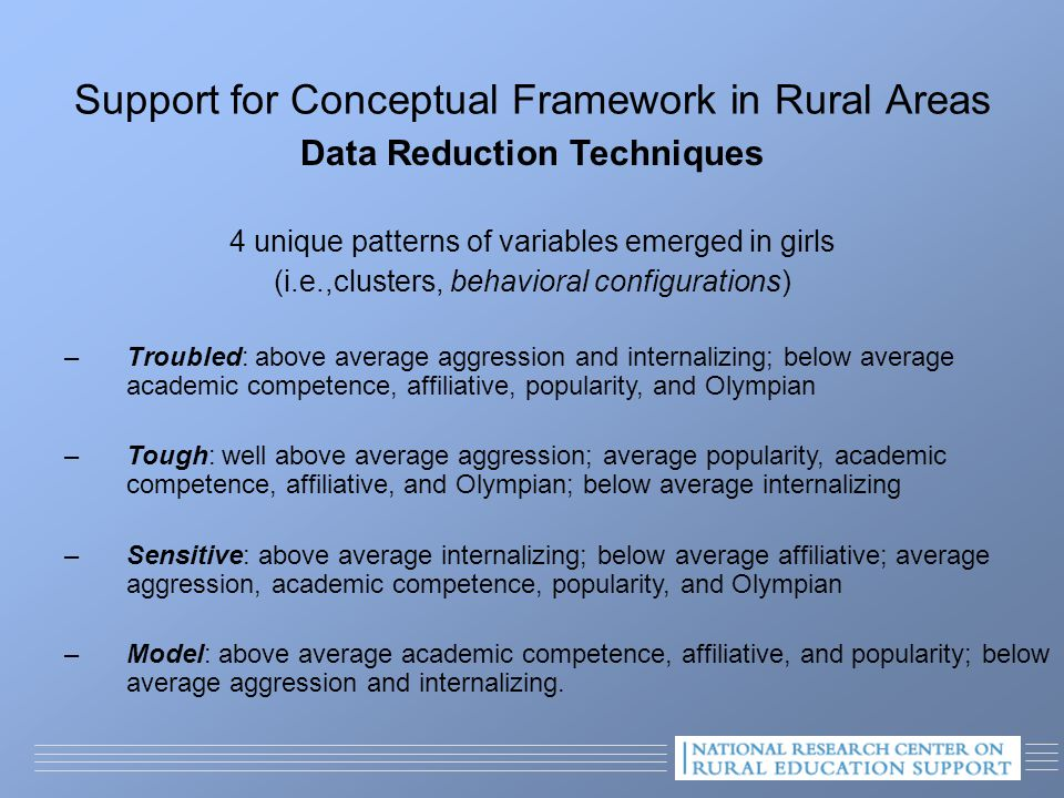 Support for Conceptual Framework in Rural Areas Data Reduction Techniques 4 unique patterns of variables emerged in girls (i.e.,clusters, behavioral configurations) –Troubled: above average aggression and internalizing; below average academic competence, affiliative, popularity, and Olympian –Tough: well above average aggression; average popularity, academic competence, affiliative, and Olympian; below average internalizing –Sensitive: above average internalizing; below average affiliative; average aggression, academic competence, popularity, and Olympian –Model: above average academic competence, affiliative, and popularity; below average aggression and internalizing.