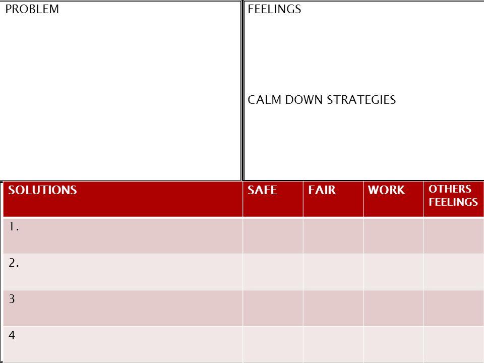 PROBLEMFEELINGS CALM DOWN STRATEGIES SOLUTIONS 1. 2. 3 4 SAFEFAIRWORK OTHERS FEELINGS