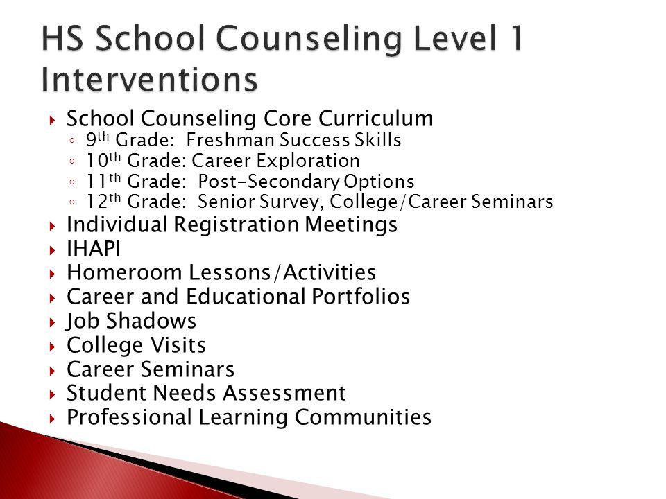  School Counseling Core Curriculum ◦ 9 th Grade: Freshman Success Skills ◦ 10 th Grade: Career Exploration ◦ 11 th Grade: Post-Secondary Options ◦ 12