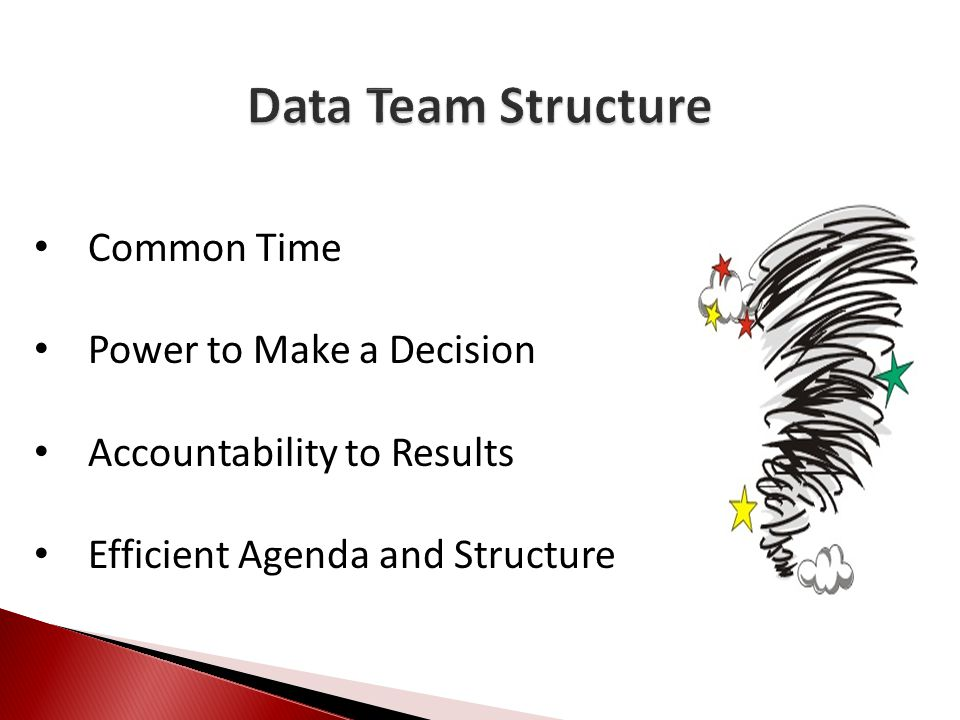 Common Time Power to Make a Decision Accountability to Results Efficient Agenda and Structure