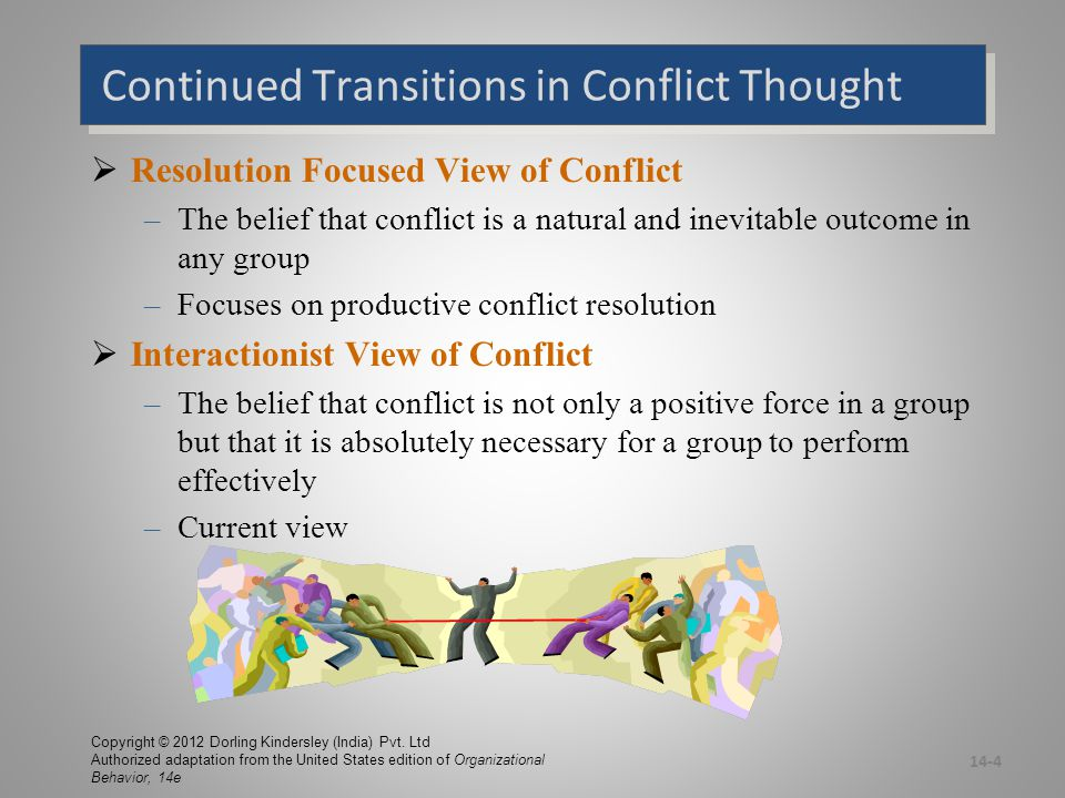 Forms of Interactionist Conflict Functional Conflict Conflict that supports the goals of the group and improves its performance Dysfunctional Conflict Conflict that hinders group performance 14-5 Copyright © 2012 Dorling Kindersley (India) Pvt.