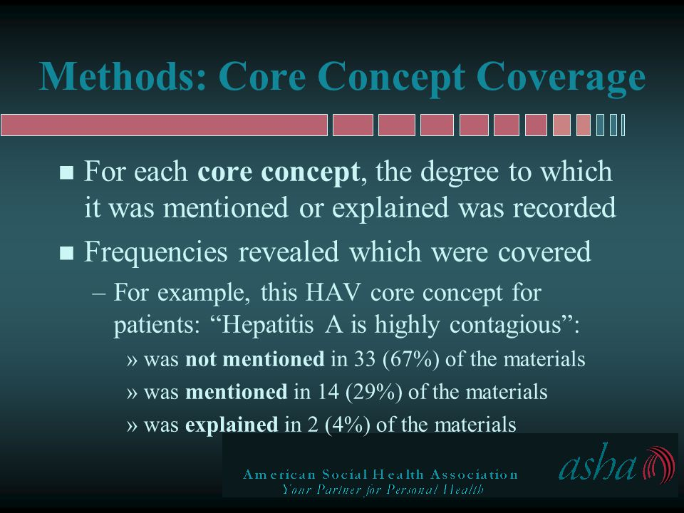 Methods: Core Concept Coverage n For each core concept, the degree to which it was mentioned or explained was recorded n Frequencies revealed which were covered –For example, this HAV core concept for patients: Hepatitis A is highly contagious : »was not mentioned in 33 (67%) of the materials »was mentioned in 14 (29%) of the materials »was explained in 2 (4%) of the materials