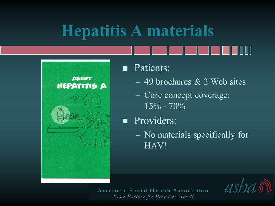 Hepatitis B materials n Patients: –132 brochures, 7 Web sites & 7 videos –Core concept coverage: 3% - 71% n Providers: –5 brochures & 1 Web site –Core concept coverage: 11% - 45%