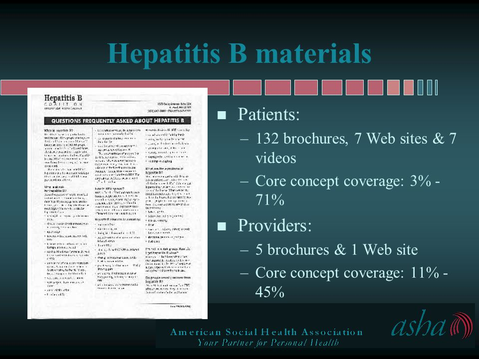Hepatitis B materials n Patients: –132 brochures, 7 Web sites & 7 videos –Core concept coverage: 3% - 71% n Providers: –5 brochures & 1 Web site –Core concept coverage: 11% - 45%