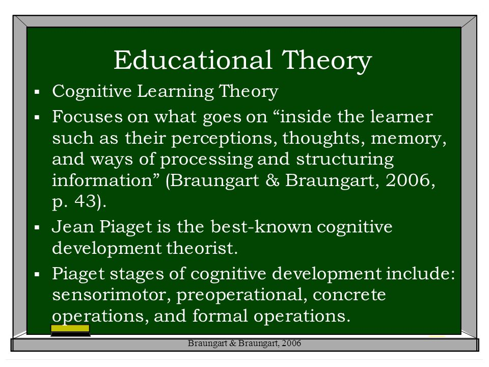 Educational Theory  Cognitive Learning Theory  Focuses on what goes on inside the learner such as their perceptions, thoughts, memory, and ways of processing and structuring information (Braungart & Braungart, 2006, p.