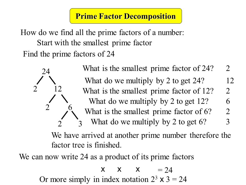 Prime Factor Decomposition How do we find all the prime factors of a number: Start with the smallest prime factor Find the prime factors of 24 24 What