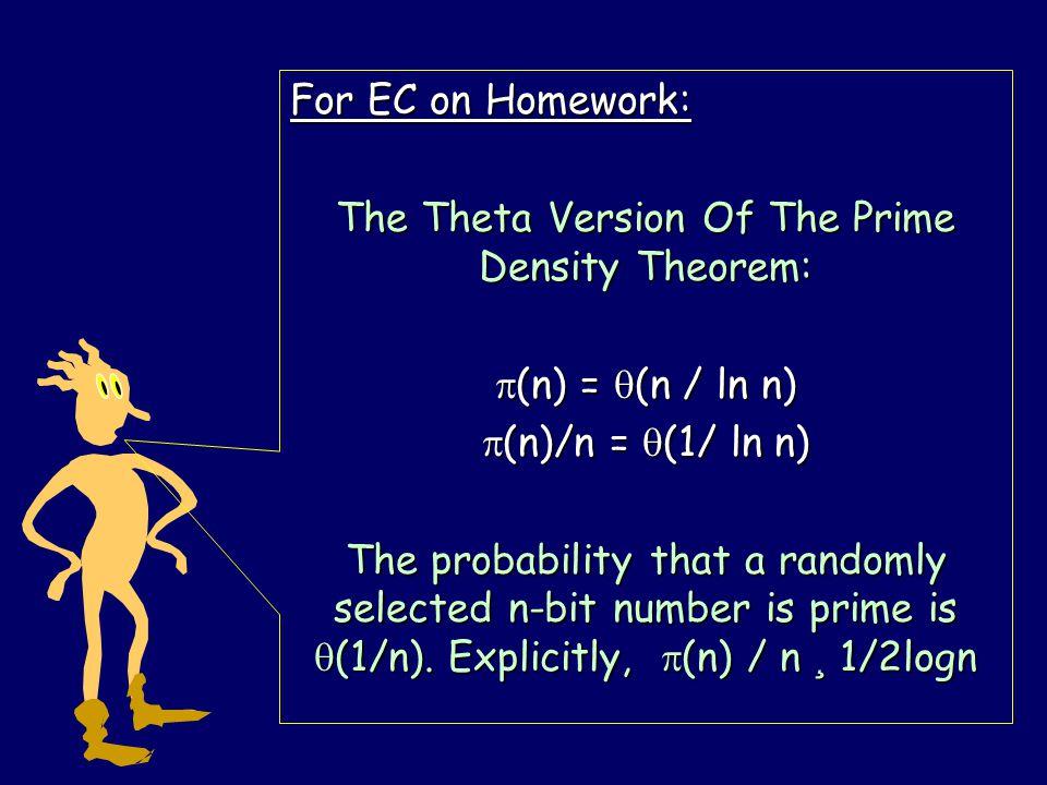 The Riemann Hypothesis [1859] Riemann