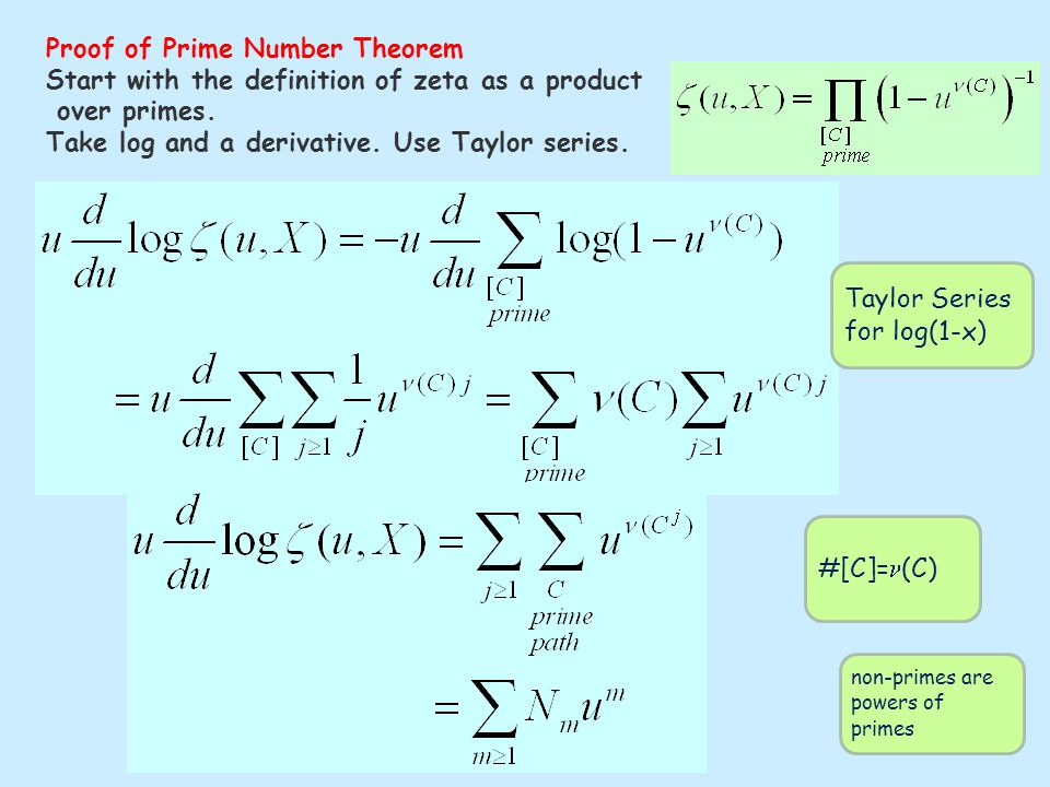 Proof of Prime Number Theorem Start with the definition of zeta as a product over primes. Take log and a derivative. Use Taylor series. non-primes are