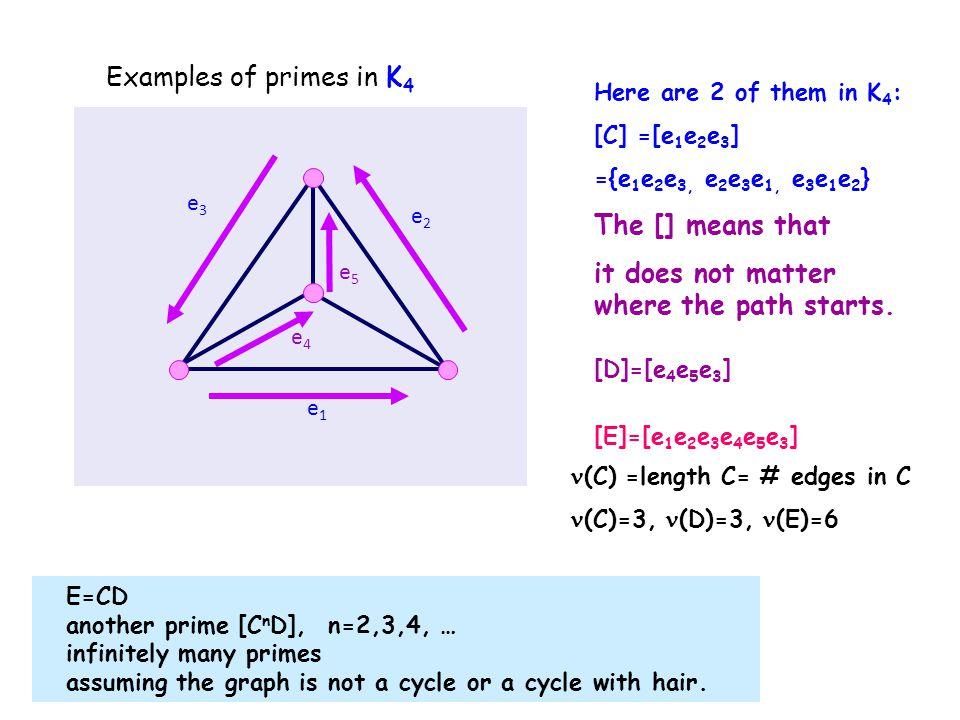 Examples of primes in K 4 e1e1 e3e3 e2e2 e4e4 e5e5 Here are 2 of them in K 4 : [C] =[e 1 e 2 e 3 ] ={e 1 e 2 e 3, e 2 e 3 e 1, e 3 e 1 e 2 } The [] me