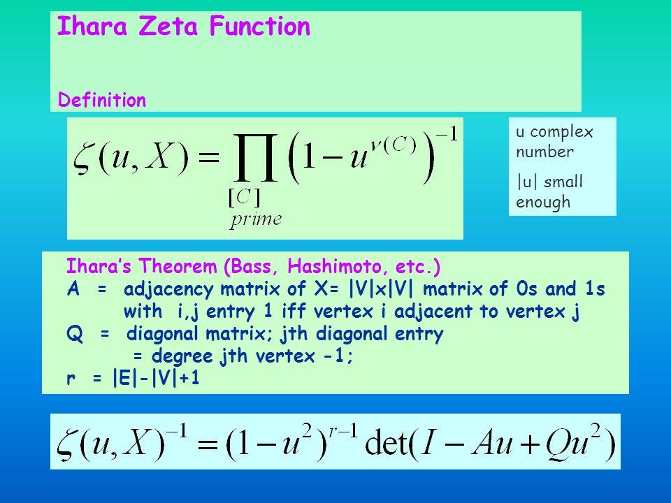 Ihara Zeta Function Definition Ihara's Theorem (Bass, Hashimoto, etc.) A = adjacency matrix of X= |V|x|V| matrix of 0s and 1s with i,j entry 1 iff vertex i adjacent to vertex j Q = diagonal matrix; jth diagonal entry = degree jth vertex -1; r = |E|-|V|+1 u complex number |u| small enough