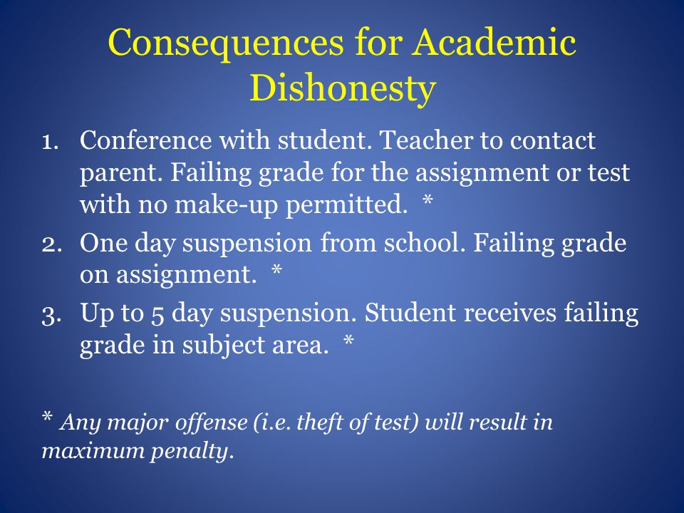 Consequences for Academic Dishonesty 1.Conference with student. Teacher to contact parent. Failing grade for the assignment or test with no make-up pe