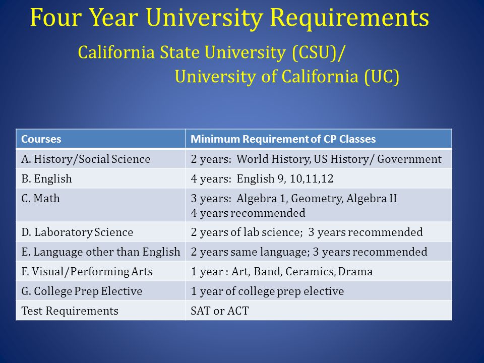 Four Year University Requirements California State University (CSU)/ University of California (UC) CoursesMinimum Requirement of CP Classes A. History